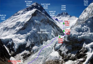 mount everest the routes alpenglow