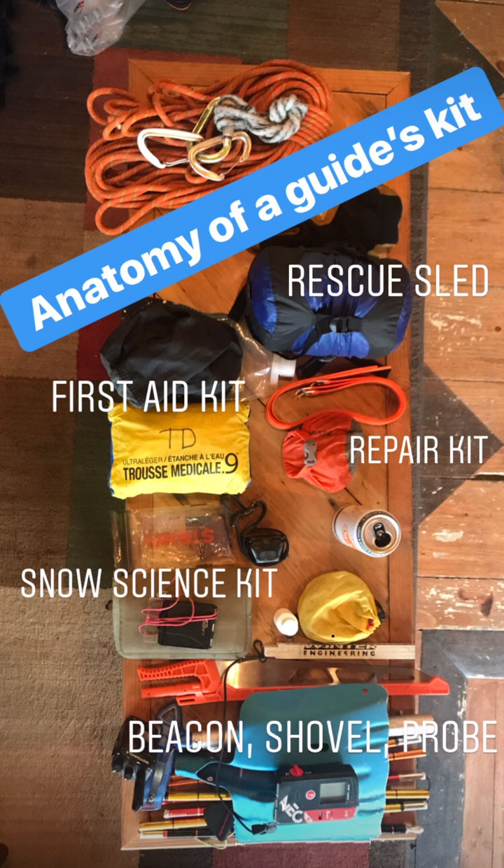Anatomy Of A Guides Kit Alpenglow