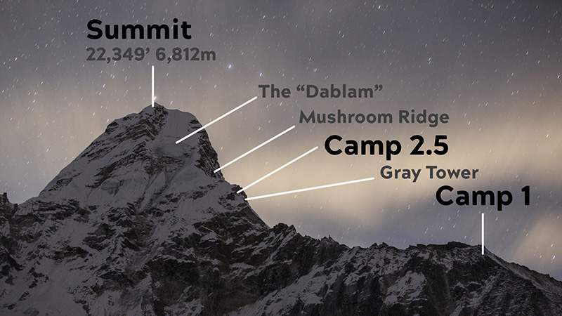 Summit Success for the Ama Dablam Rapid Ascent™ Team!